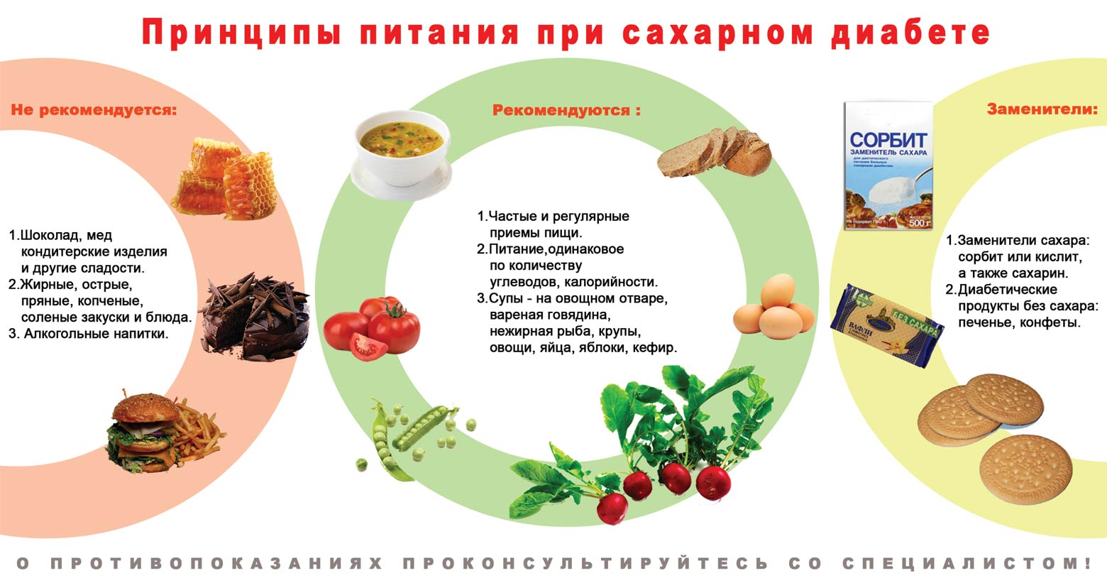 Диабет 1 типа лечение какая диета