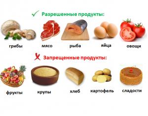 Что кушать при 1 форме?