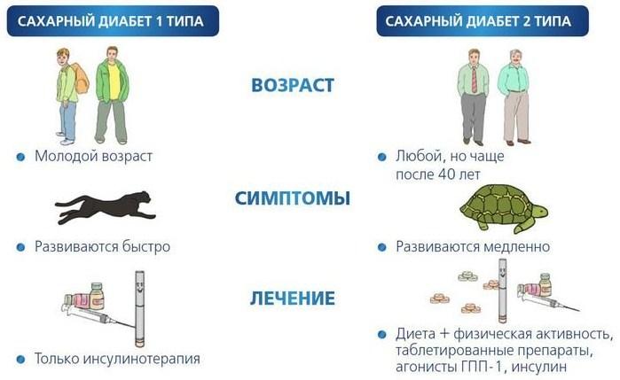 Кто производит в россии человеческий инсулин