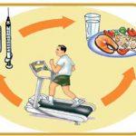 Как лечить сахарный диабет 1 типа у взрослых и детей