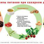 Диета при повышенном сахаре в крови: примерное меню