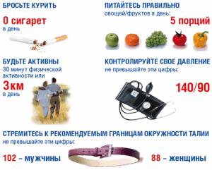 ot-davleniia-3