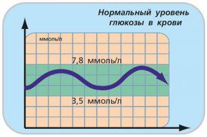 pokazaniiy-1