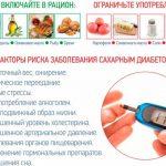 Что значит повышенный инсулин – причины, следствие, лечение