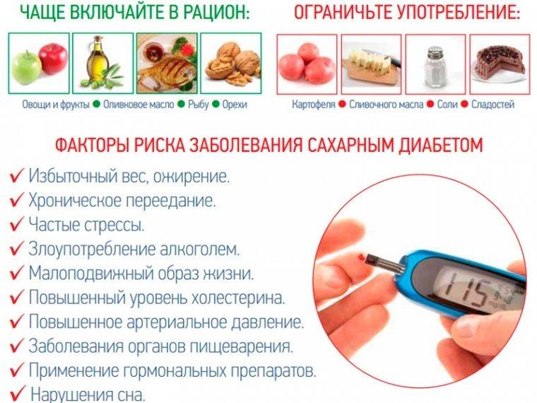 Что нельзя во время сахарного диабета